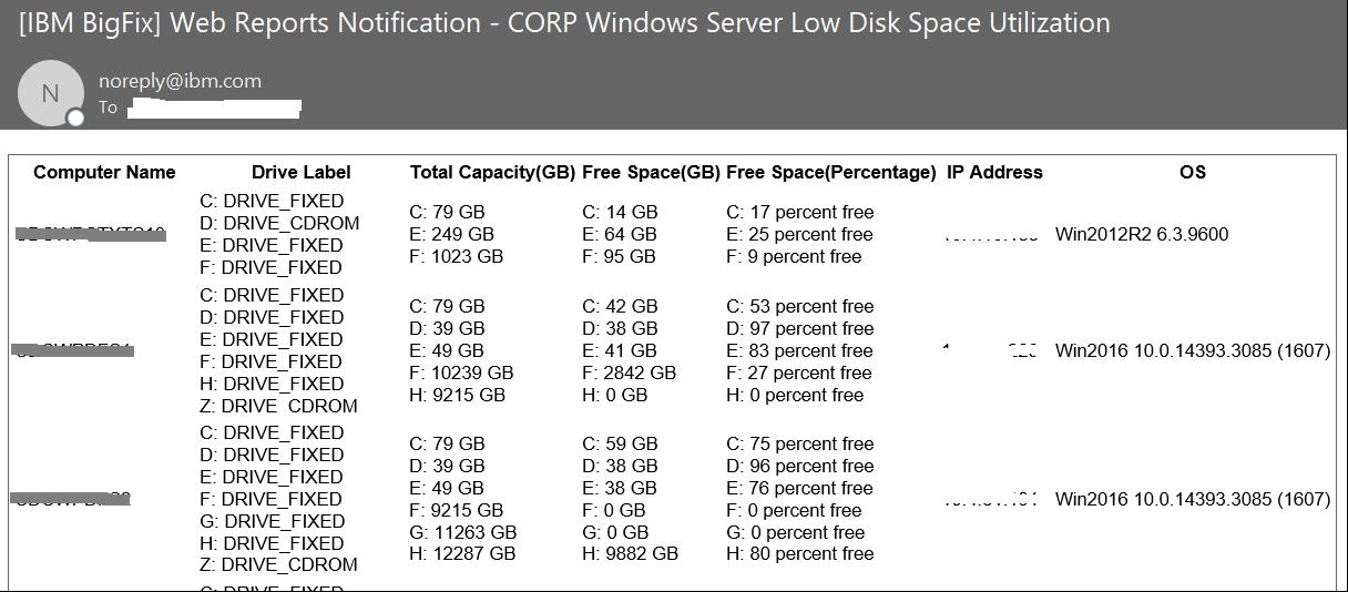 for BigfixForum_WebReport_DiskSpace